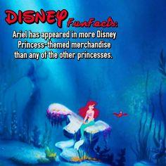 The Little Mermaid Ariel Disney Fact