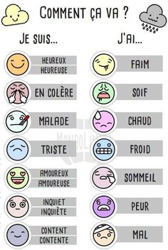 Learn French For Kids Teachers Learn French Worksheets Student Key: 3969750841 Useful French Phrases, Basic French Words, How To Speak French, French Expressions, French Language Lessons, French Language Learning, French Lessons, Spanish Lessons, Spanish Language