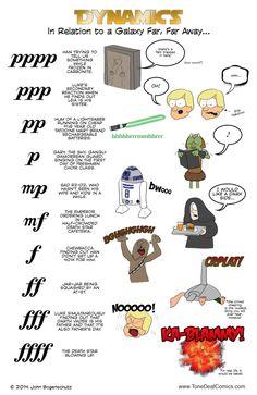 Star Wars Dynamics-good way to teach the boys about dynamics