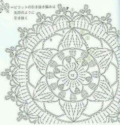 Tutorial gráfico y explicativo de cómo hacer mandalas/atrapasueños de crochet.