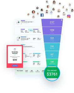 This article explores the methodology and technology of sales funnels – the fastest and the easiest way to promote and sell Email Marketing Companies, Email Marketing Campaign, Email Marketing Strategy, Sales And Marketing, Online Marketing, Digital Marketing, Sell Your Stuff, Things To Sell, Infographic Examples