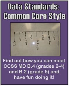Data Standards: Common Core Style - Great post on how to meet these standards!