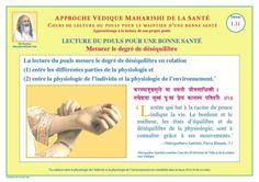 Tableau lecture du pouls de l'Ayurveda Maharishi
