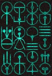 Alien crop circles alphabet