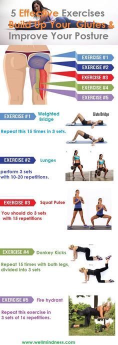 Fitness Motivation : Build Up Your Glutes, Lose Weight and Improve Posture With These 5 Exercises. - All Fitness Fitness Workouts, Sport Fitness, Body Fitness, Fitness Diet, At Home Workouts, Fitness Motivation, Health Fitness, Fitness Plan, Fitness Weightloss
