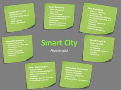 Smart City - Ciudades Sostenibles e Inteligentes.