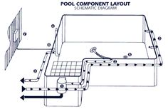 Pool Component Layout - Schematic Diagram