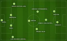 BotafogoDePrimeira: Pressionado, Botafogo joga por vaga  e para afasta...