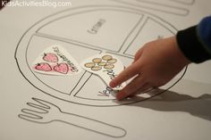 Nutrition activity for young children - fill plate. Use ads not drawings (at least for 3yr olds)