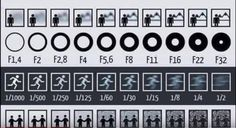 #Photography Lesson via one infographic... See http://www.nikon-tutorials.com/2015/11/best-lesson-in-photography-for-beginners-entire-course-in-one-image/ ---