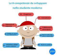 Le 8 competenze dello #studente moderno http://www.youreduaction.it/8-competenze-chiave-studente-moderno/ #alunni