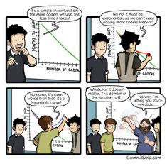f(number of coders) = time to code project | CommitStrip
