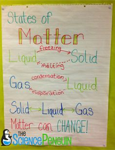 Time to Teach: Properties of Matter — The Science Penguin Changing States of Matter Anchor Chart Fourth Grade Science, Middle School Science, Elementary Science, Science Classroom, Teaching Science, Science Anchor Charts 5th Grade, Student Teaching, 5th Grade Science Experiments, Teaching Resources
