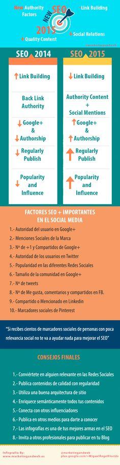 #Infografia Hacia el Nuevo #SEO 2.015 [contenido de calidad/relaciones sociales] #TAVnews