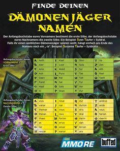 Dämonenjäger Namensgenerator