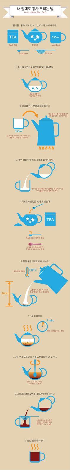 그래픽으로 만들어 본 홍차 우리는 법 (Infographics about tea brewing) (by precision62)