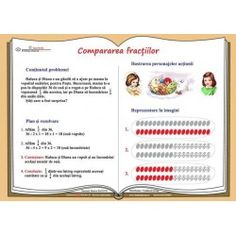 Compararea fractiilor Bullet Journal, Math, School, Dative Case, Figurative, Math Resources, Mathematics