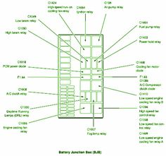 2000 ford focus zts dohc manual wiring diagram Yahoo Image Search