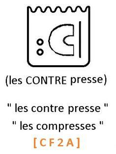 l'arpège se réalise en 3 temps......... d'abord: le mot CONTRE = CF .... puis la note de presse = 2 .............. et enfin la note de les = A