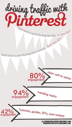 Driving Traffic with Pinterest http://itz-my.com