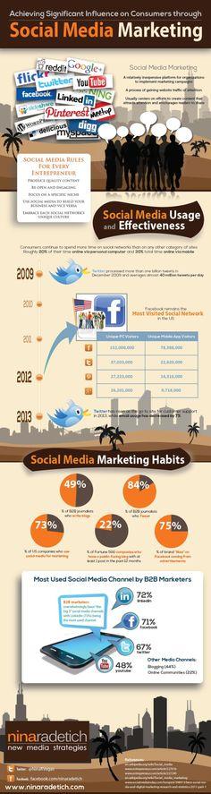 Smarte tips for social media markedsføring #infografia #infographic #marketing