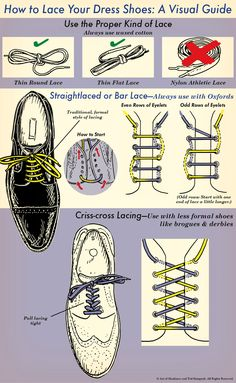 Wearing the right pair of dress shoes can improve your suit dramatically. Lacing them wrong can completely undermine that effort. This chart shows the proper way to lace dress shoes, and even the types of laces to use. Source by jarradweston dresses shoes Men Dress, Dress Shoes, Dress Clothes, Dress Lace, Lace Dresses, Chic Dress, Shoe Chart, Fashion Infographic, Types Of Lace