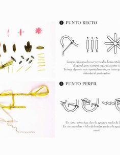Bordado Español = Puntadas Basicas
