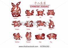 chinese zodiac by flyinglife, via Shutterstock