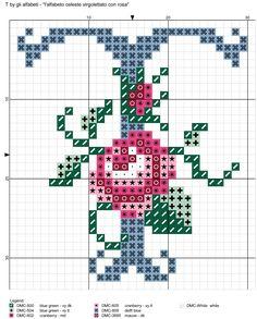 alfabeto celeste virgolettato con rosa: T