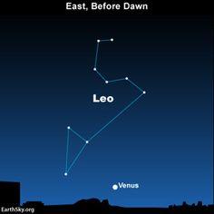 Venus rises in the east 3 hr before sunrise at mid-northern latitudes
