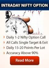 Give an opportunity to Monecapital height which is one of the bets advisory company for trading who improve your trade by its best trading tips.Really you analyses that its trading tips give a good profit in your trade .It provides so many tips like as Nifty Future Trading Tips,Nifty Trading Tips etc by the resource of text messages as well as free telephonic trails .So please visit the site and take the benefits of these trading tips.