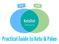 The KetoDiet Blog | Practical Guide to Keto Paleo Diet for Optimal Health and Long-Term Weight Loss