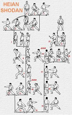 Shotokan Heian Shodan | Heian Shodan Diagram - UKAI Midwest USA (yellow belt)