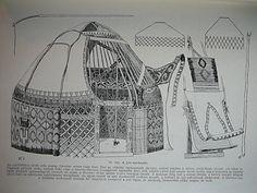 Illustration of a Magyar (Hungarian) jurta