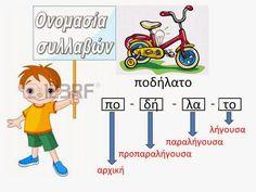 συλλαβες Learn Greek, Greek Alphabet, Greek Language, Kids Corner, Home Schooling, Primary School, Special Education, Grammar, Preschool