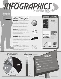 Would a Course Syllabus Be Better as an Infographic? Love Love Love This!!!