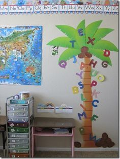 Great idea for the alphabet. An ABC tree. Like a word wall for preschool. Kinda.