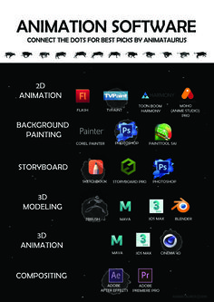 There are a lot of different options when it comes to choosing which animation software to use, and many of us are not sure which one to pick.