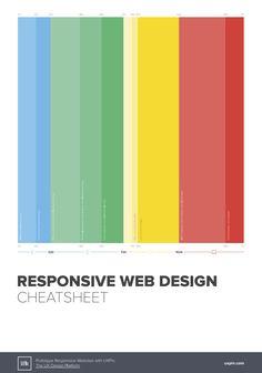 Responsive Web Design Cheat Sheet - Studio by UXPin Web Design Tips, Web Design Trends, Web Design Inspiration, Layout Design, Design Basics, Web Layout, App Design, Mobile Web Design, Marketing Online