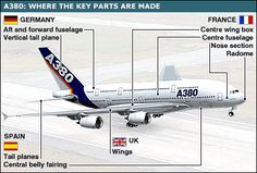 First supersize Airbus A380 assembled - where the key parts are made!
