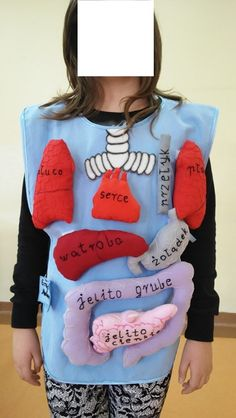 Ciało człowieka, układy narządów. Pomysł z: http://centrolamilpa.blogspot.com/2012/03/sobre-escuela-en-casa.html  i http://imgur.com/a/4GrUQ
