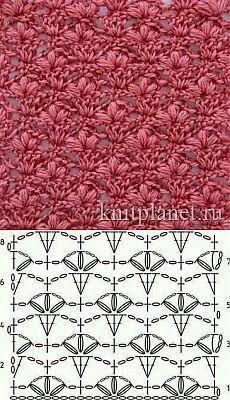 Beautiful Waffle Stitch Free Crochet Patterns and Projects Beautiful crochet pattern. Beautiful Waffle Stitch Free Crochet Patterns and Projects Beautiful crochet pattern. Beau Crochet, Crochet Flower Hat, Bonnet Crochet, Crochet Beanie, Crochet Diagram, Crochet Chart, Crochet Motif, Free Crochet, Simple Crochet