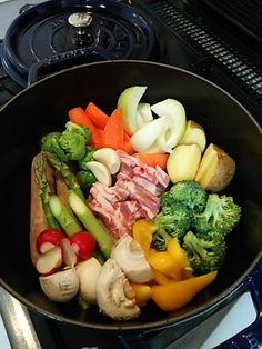 ストウブを使って蒸し野菜の画像   なかむら食堂