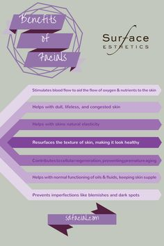 Benefits of facials from Surface Esthetics!