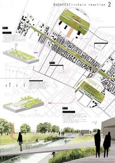 Results of the europan 12 architecture competition planer layout, architecture panel, landscape architecture drawing Architecture Design Concept, Architecture Presentation Board, Landscape Architecture Drawing, Modern Landscape Design, Presentation Layout, Architecture Graphics, Landscape Drawings, Architecture Portfolio, Cool Landscapes