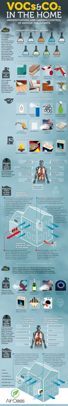 VOCs and in the Home Infographic - Eco Friendly - Green Living - Healthy Living - Toxic Free Living - Health & Wellness - DIY Projects - Recycling - Eco Infographics Sick Building Syndrome, Preventive Maintenance, Built Environment, Green Life, Indoor Air Quality, Spring Cleaning, Better Life, Health Care, Healthy Living