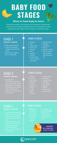 baby food Stage 2 Baby Food: When Is A Child Ready - food Baby Food Guide, Baby Food Recipes Stage 1, Baby Food Schedule, Food Guide For Babies, Food Chart For Babies, Baby Food By Age, Baby Feeding Schedule, Baby Recipes, Fingerfood Baby