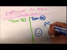 (2) Socioeconomic Differences - YouTube