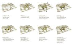 Image 15 of 15 from gallery of Badel Block Winning Proposal / Pablo Pita Architects. Architecture People, Architecture Graphics, Architecture Drawings, Urban Design Diagram, Urban Design Plan, Urban Analysis, Site Analysis, Architecture Concept Diagram, Pita