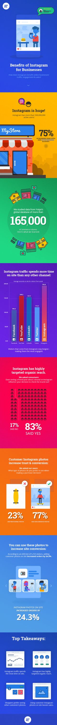 Harnessing Instagram is one of the single most impactful moves you can make…